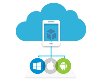 Mobile development: Windows, iOS, Android